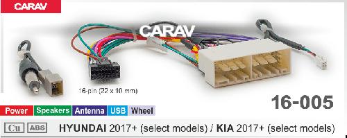 ISO переходник Kia 2017+, Hyundai 2017+ USB-AUX